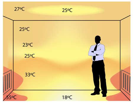 central: illustratie van klassieke indoor verwarming met graden van de temperatuur in de kamer  Stock Illustratie