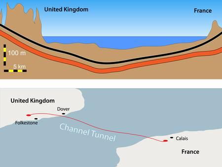Ilustración de la sous de túnel canal túnel Le Manche