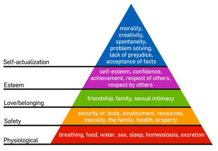 prejudice: illustration of hierarchy of needs of Maslow Illustration