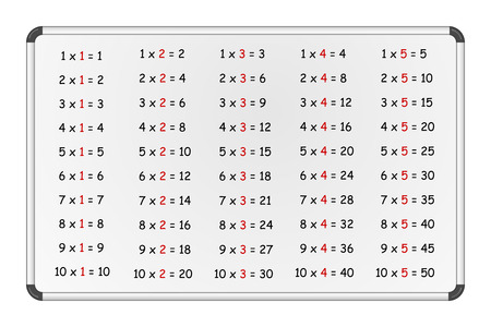 time table: Set of simple multiplication tables on whiteboard, numbers 1-5