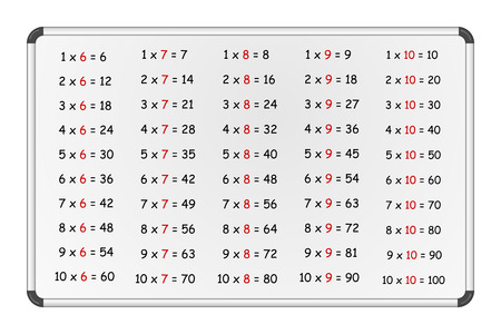 multiplication: Set of simple multiplication tables on whiteboard, numbers 6-10