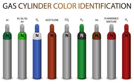 Gas cylinder new color coding identification system Stok Fotoğraf - 27471620