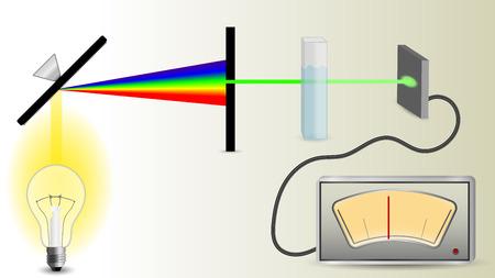 Spectrophotometry technique simplified mechanism scheme vector illustration Illustration