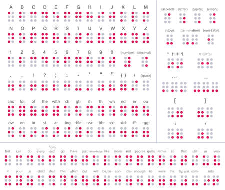 braille alphabet english version for blind Illustration