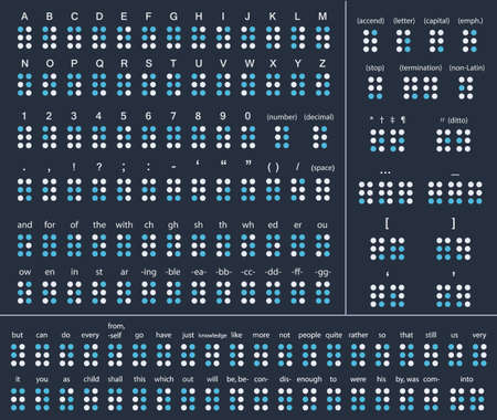 braille english alphabet, numbers and punctuation
