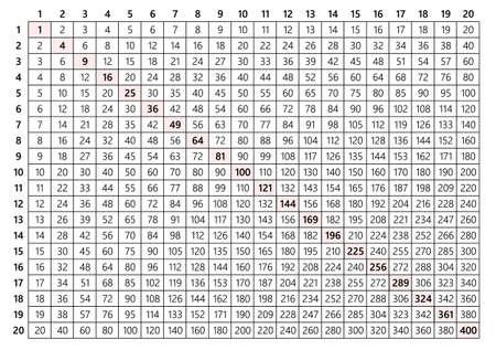곱셈 표 20x20 일러스트
