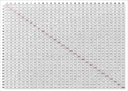 Multiplication table 30x30