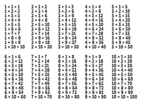 Multiplication table on white background Vectores