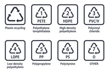 Set plastic recycling symbolen in zwart-wit Stock Illustratie