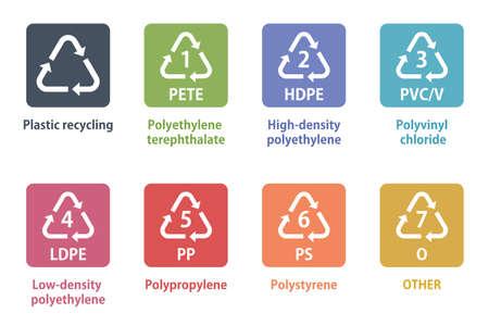 Set plastic recycling symbool in kleurrijk design Stock Illustratie