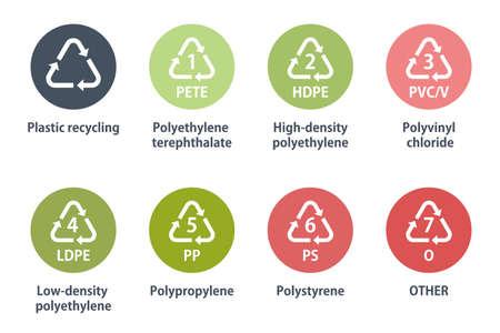 Set plastic recycling pictogrammen op kleurrijke cirkel