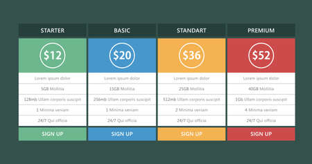 pricing plans and tables for websites and applications