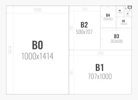 paper size of format series B from B0 to B10