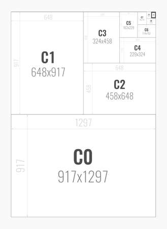 Standard paper sizes C series from C0 to C10