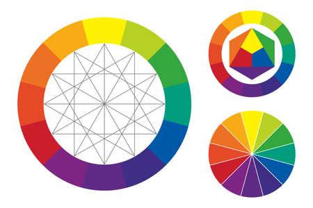 illustrazione vettoriale della ruota dei colori