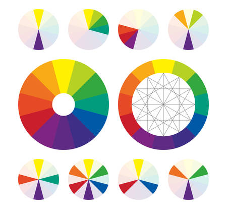 kleurenwiel, soorten complementaire kleurenschema's Vector Illustratie
