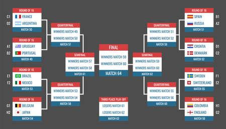 Play-off football table, tournament scheme