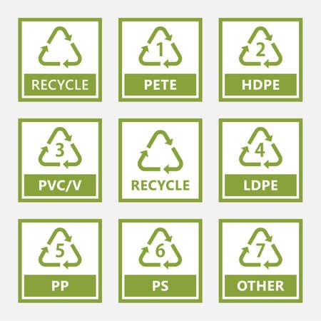 Recyclingsymbool voor verschillende soorten kunststof