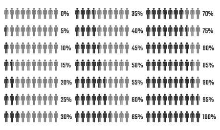 People infographics for presentation in percent, progress bar with man silhouette