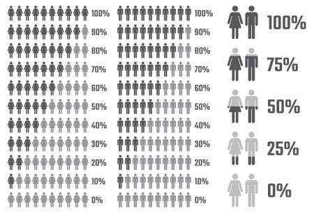 People infographics for presentation, male and female population template in percent