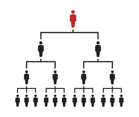 people hierarchy scheme, corporate teamwork pyramide with boss on top