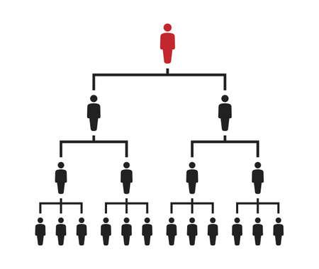 Personenhierarchieschema, Unternehmensteamwork-Pyramide mit Chef an der Spitze