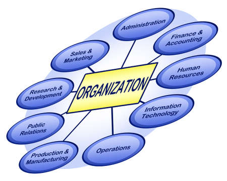Organisatorische zaken grafiek met verschillende business afdelingen