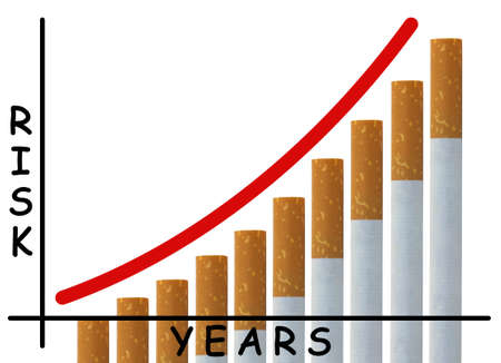 Simple bar graph with cigarettes indicating the health risks over time involved with chronic smoking habit isolated on white background.