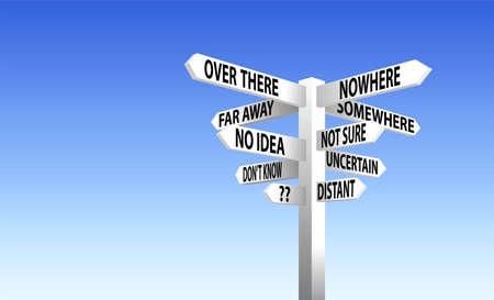 directions: Verward teken post