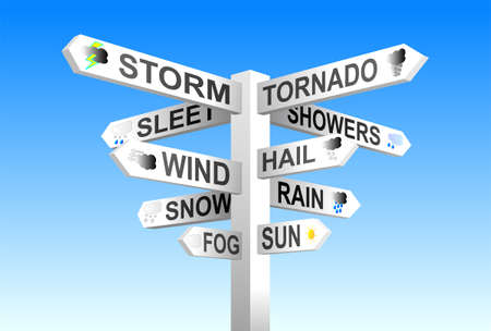 Weather signpost on blue sky background Illustration