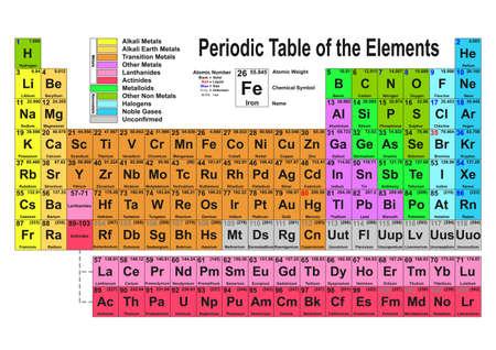 Tabla periódica de los elementos. Ilustración vectorial Foto de archivo - 24905869