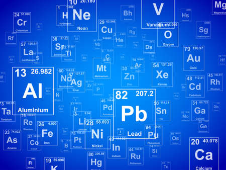 the periodic table: Periodic table of the elements. Background illustration