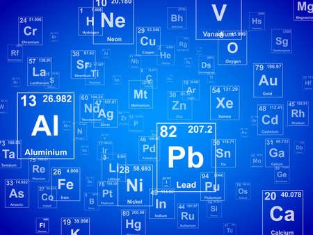 Tabla periódica de los elementos. Ilustración del fondo Ilustración de vector