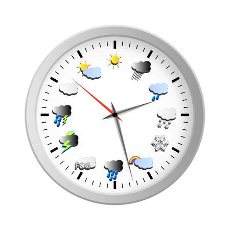 Clock face with weather icons instead of hours