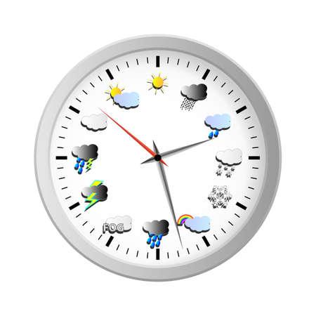 Wijzerplaat met weer pictogrammen in plaats van uren Stock Illustratie