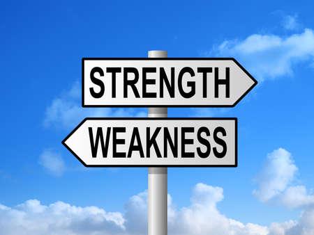 Stärke und Schwäche Wahl Schild gegen den blauen Himmel