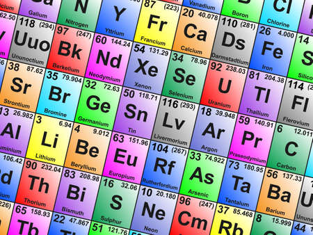 periodic table of the elements: Colorful periodic table elements chemistry vector background.
