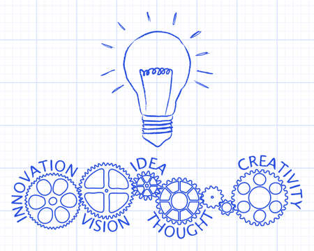 drawing paper: Light bulb and gear wheels with innovative words drawing on graph paper background