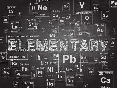 Elementary Word On Periodic Table Symbols Blackboard Background