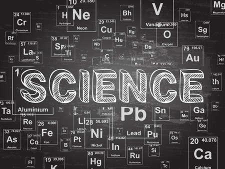 science symbols: Science word on periodic table symbols blackboard background