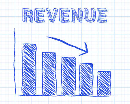 decreased: Decreasing graph and revenue word on graph paper background