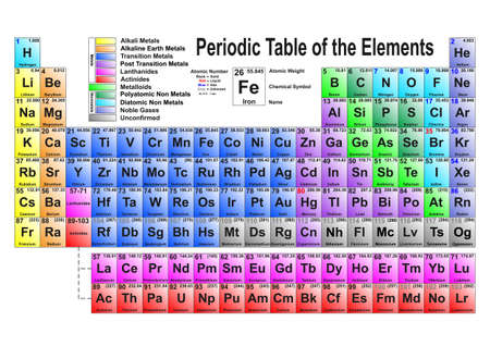Modern updated version of the periodic table of the elements. Vector illustration