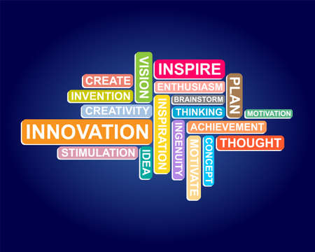 Innovation words collection.