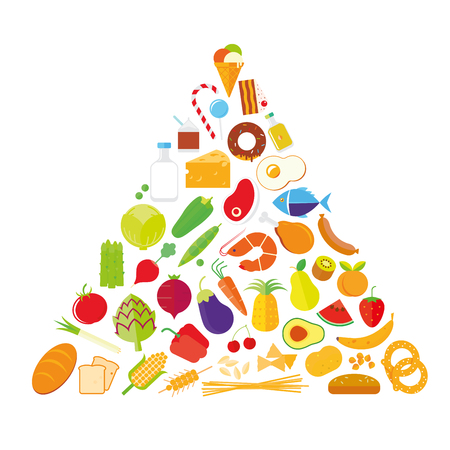 Flat design food vector icons arranged as Pyramid of Nutrition.