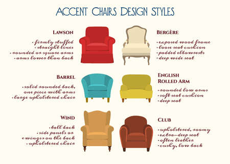 accent: Vector infographic of accent chairs design styles.