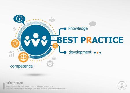 Best Practice und Marketingkonzept. Projekt für Web-Banner und kreativen Prozess.
