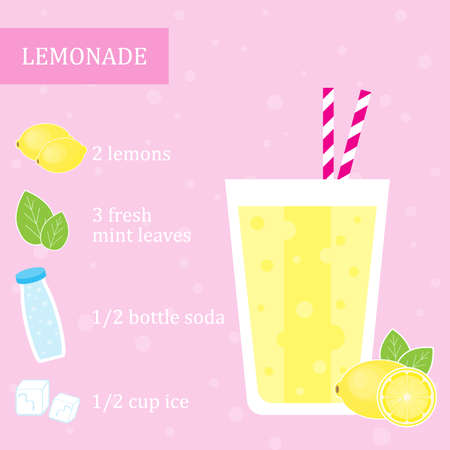 Lemonade recipe. Menu element for cafe or restaurant with energetic fresh drink made in flat style. Fresh juice for healthy life. Organic raw shake. Vector illustration.