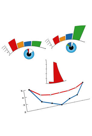 mister: Smiley face designed with graphics chart