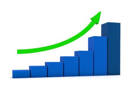 curvas: Verde aumento