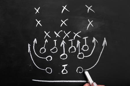 Voetbalplan krijtbord met formatie tactiek